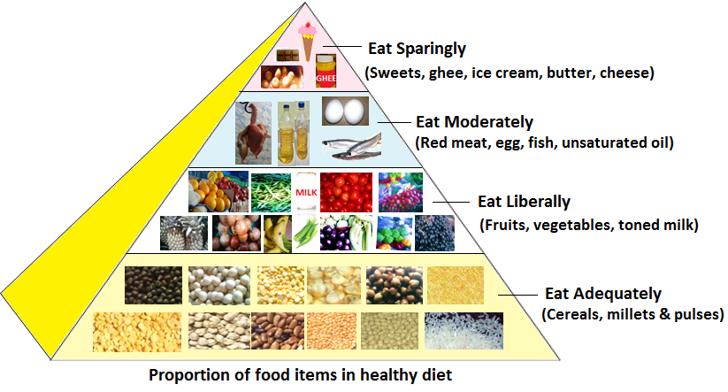What Should Eat For Cancer Patient And What Should Not