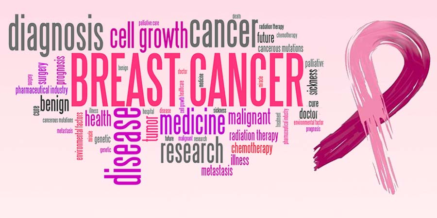 India Against Cancer - Cancer Detection, Cancer Prevention and